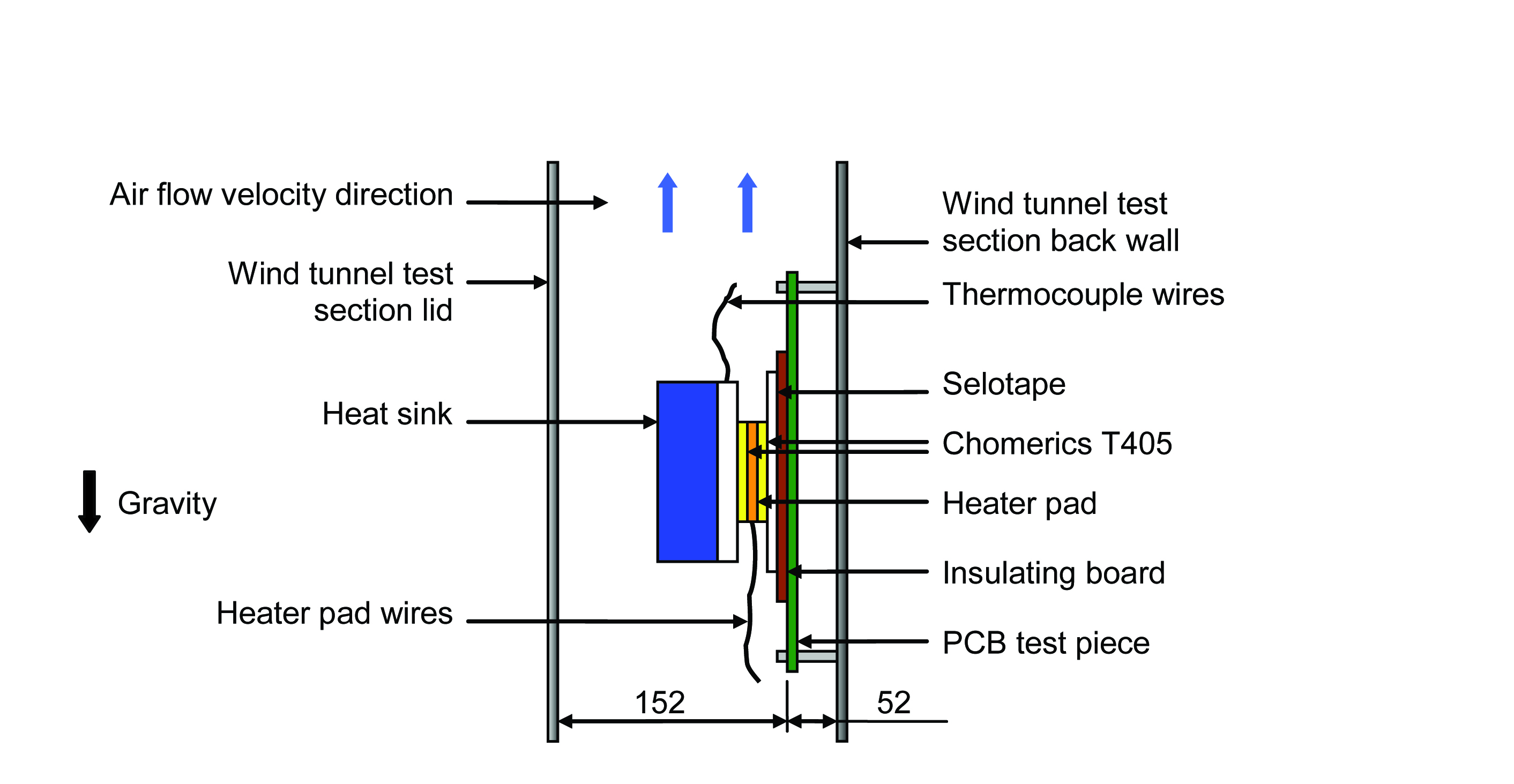 How Does Air Velocity Effect The Thermal Performance Of Heat Sinks Heating Pad Wiring Diagram