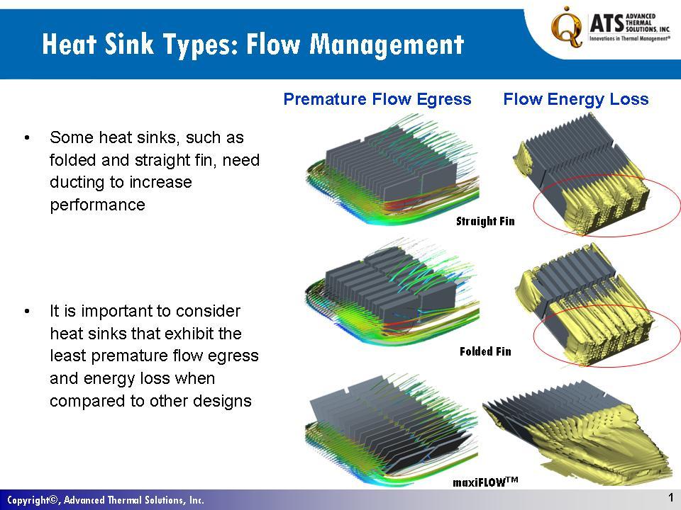 Maxiflow Heat Sink With Supergrip Heat Sink Attach