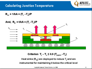 How to calculate a semiconductor junction temperature part 1