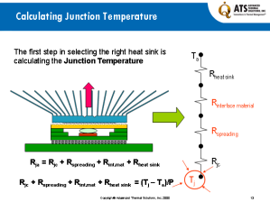 How to calculate a semiconductor junction temperature part 2